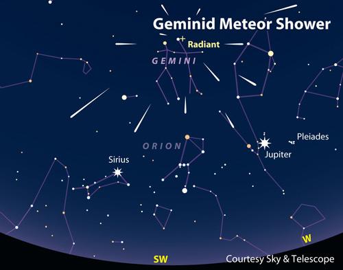 credit: Sky & Telescope