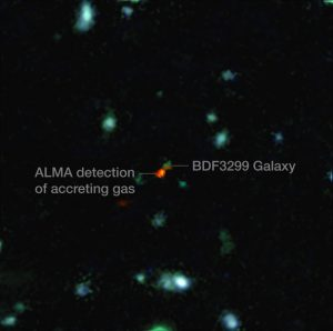 credit: ALMA This view is a combination of images from ALMA and the Very Large Telescope. The central object is a very distant galaxy, labelled BDF 3299, which is seen when the Universe was less than 800 million years old. The bright red cloud just to the lower left is the ALMA detection of a vast cloud of material that is in the process of assembling the very young galaxy.