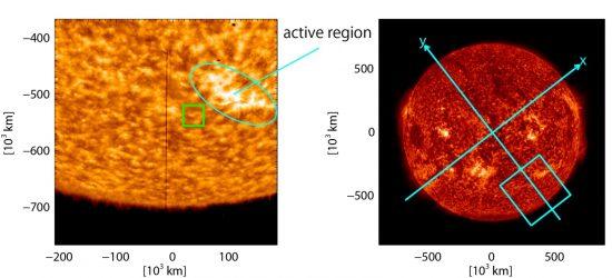 Credit: (left) NAOJ, JAXA, NASA/MSFC; (right) NASA/SDO